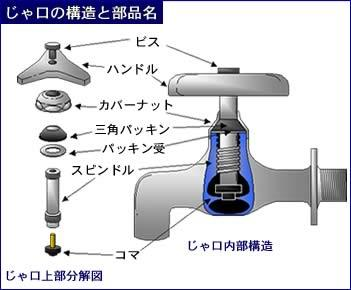 f:id:tainosashimi:20190119194904j:plain