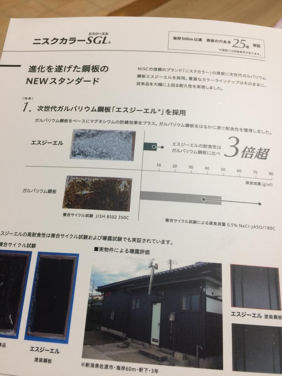 f:id:tainosashimi:20190404193326j:plain