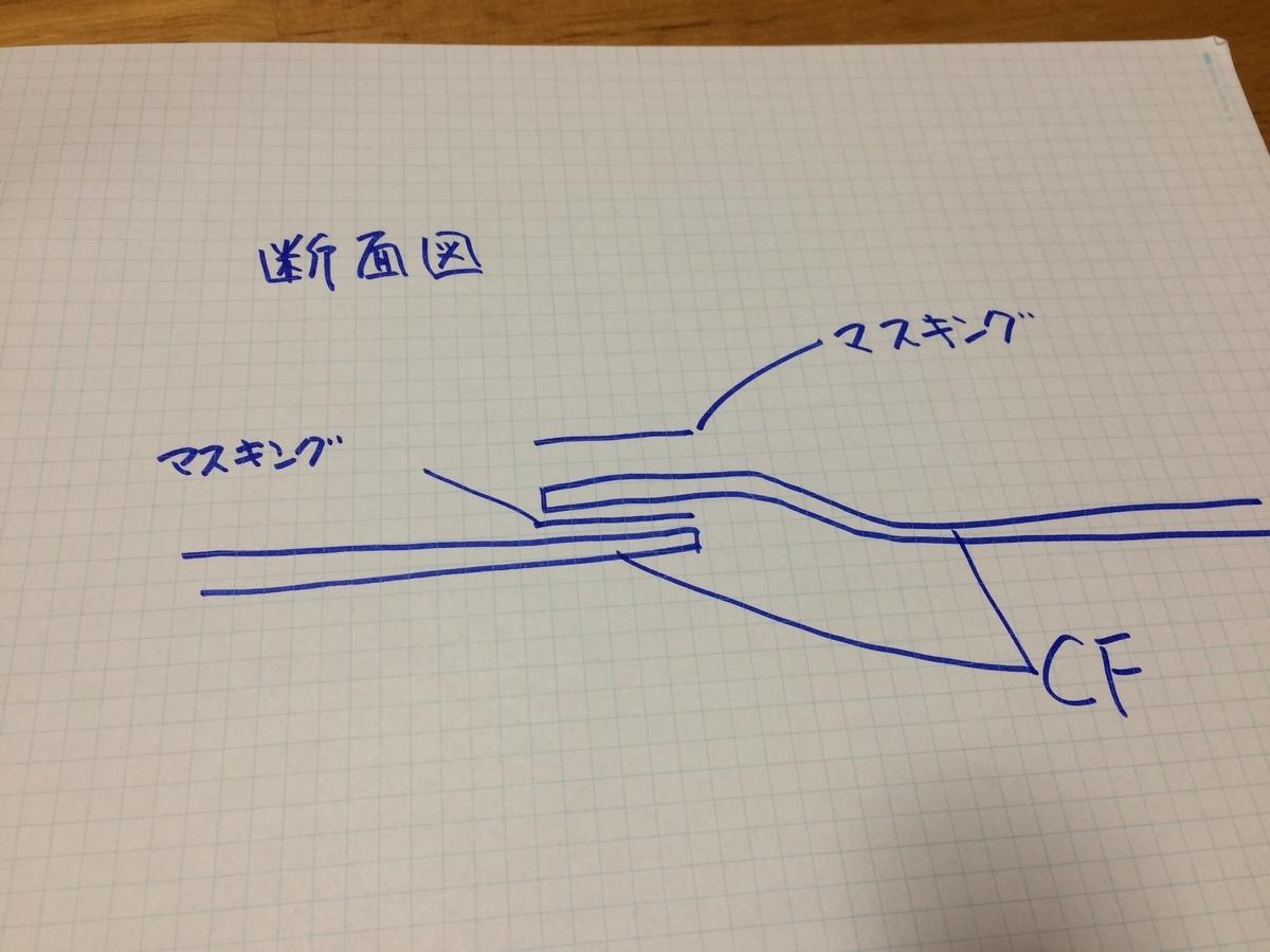 f:id:tainosashimi:20190411193222j:plain