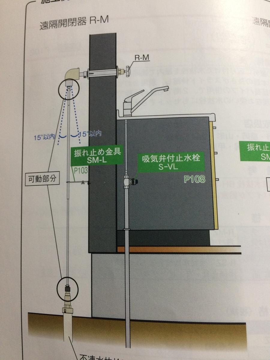 f:id:tainosashimi:20191027190245j:plain