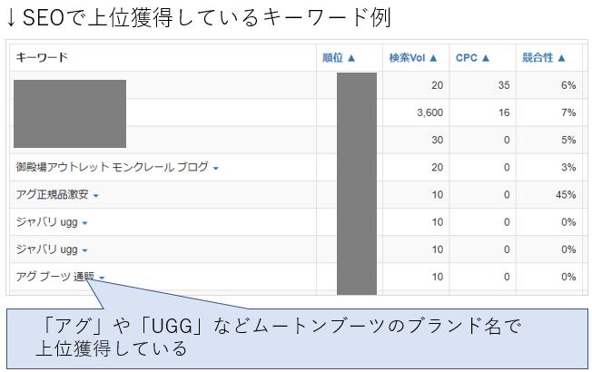f:id:tairadaishiro:20200127153323p:plain