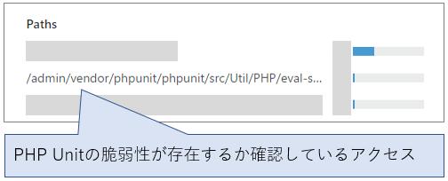 f:id:tairadaishiro:20200127223712p:plain