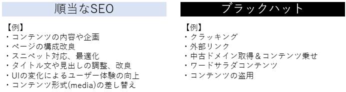 f:id:tairadaishiro:20200201201132p:plain
