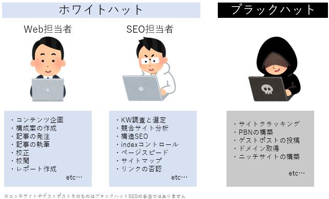 f:id:tairadaishiro:20200201205900p:plain