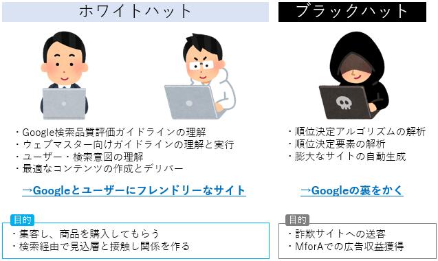 f:id:tairadaishiro:20200201211507p:plain