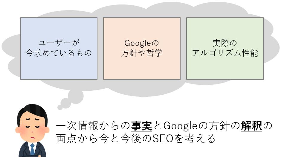 f:id:tairadaishiro:20200201214712p:plain
