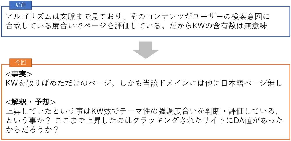 f:id:tairadaishiro:20200201221215p:plain