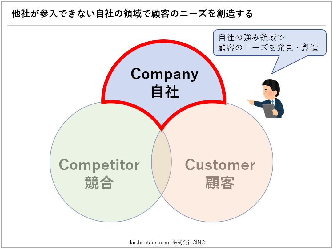 f:id:tairadaishiro:20200202181140p:plain