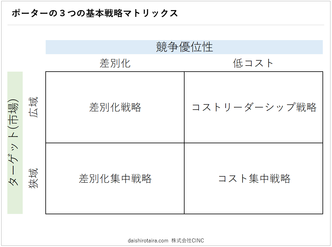 f:id:tairadaishiro:20200202181747p:plain