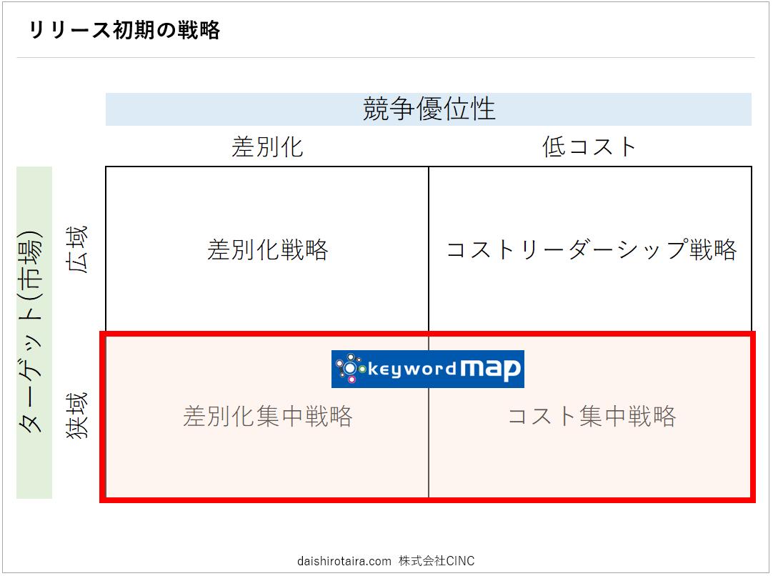 f:id:tairadaishiro:20200202181934p:plain