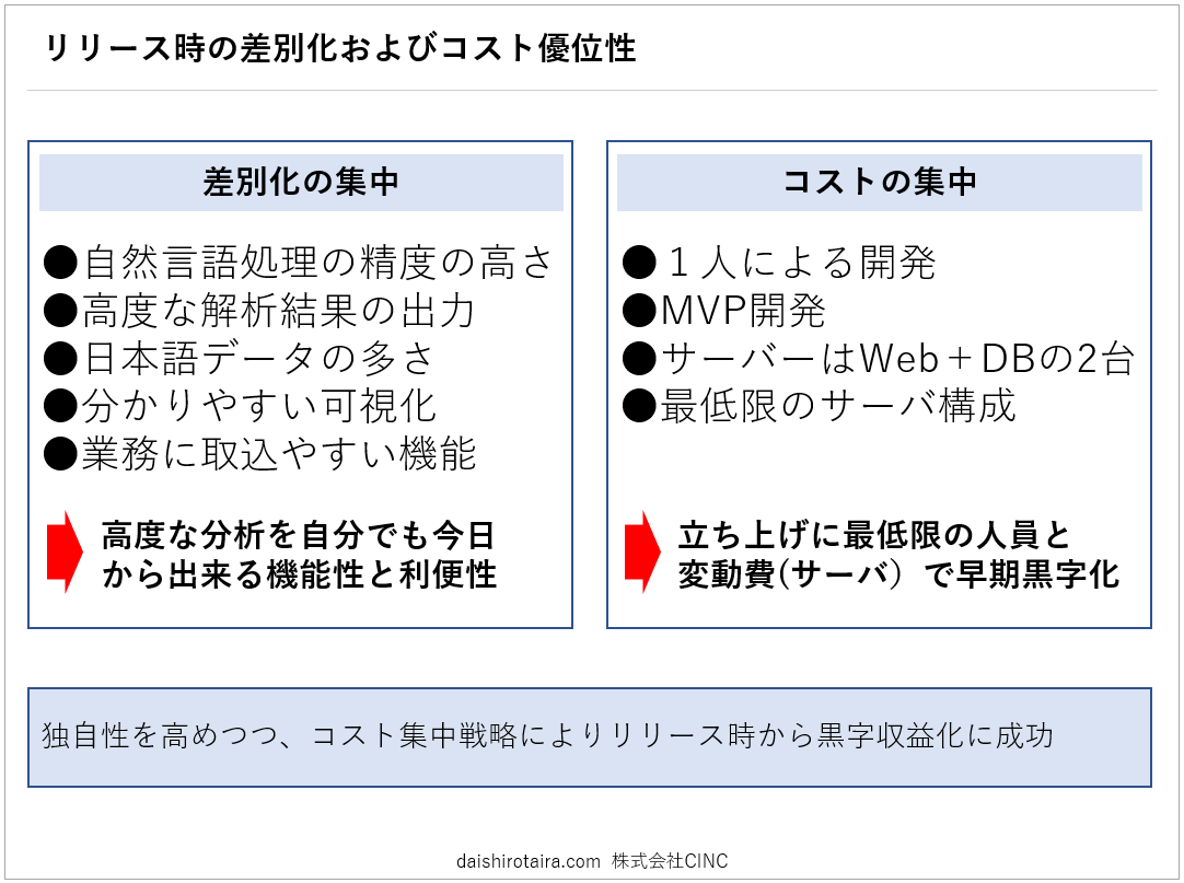 f:id:tairadaishiro:20200202182720p:plain