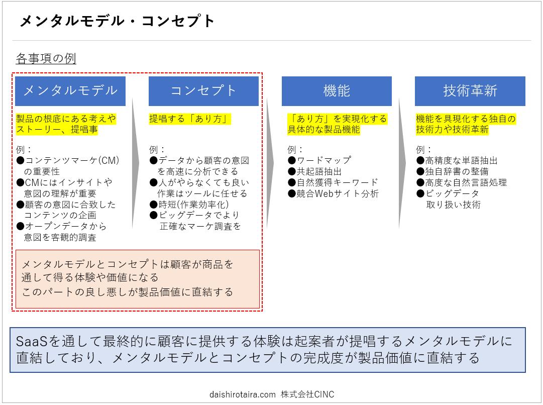f:id:tairadaishiro:20200202183557p:plain