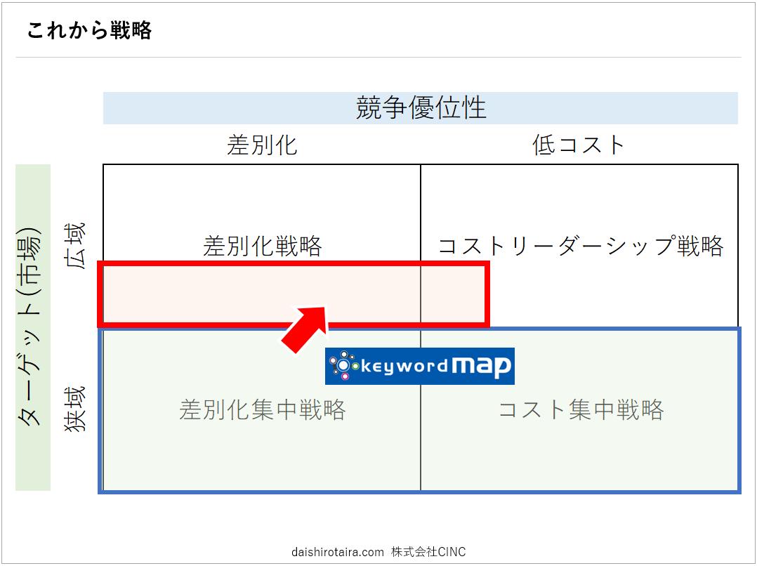 f:id:tairadaishiro:20200202183836p:plain