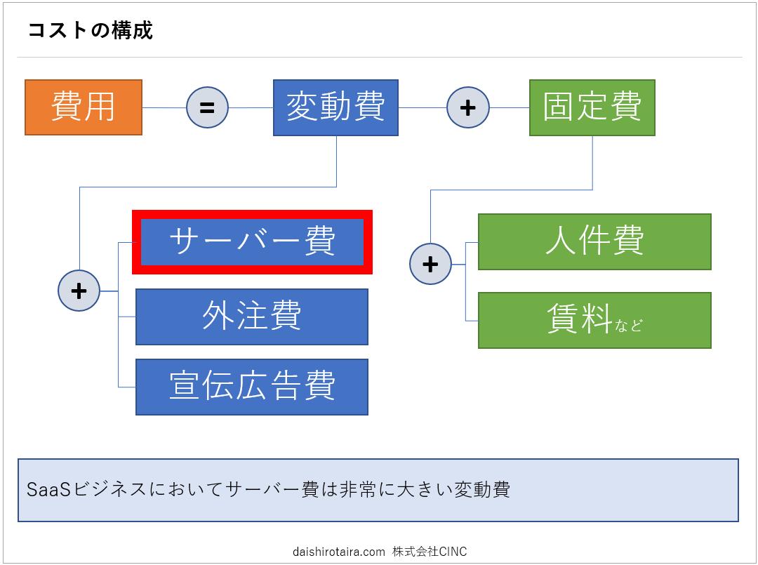 f:id:tairadaishiro:20200202183848p:plain