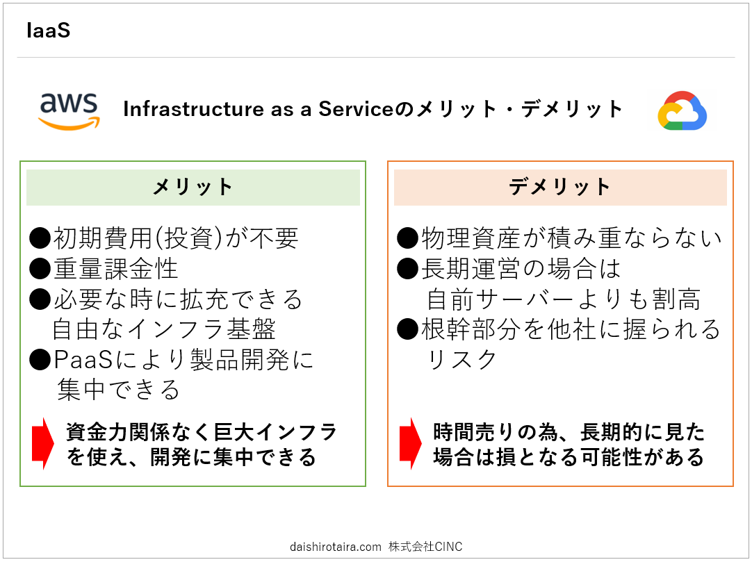 f:id:tairadaishiro:20200202183858p:plain