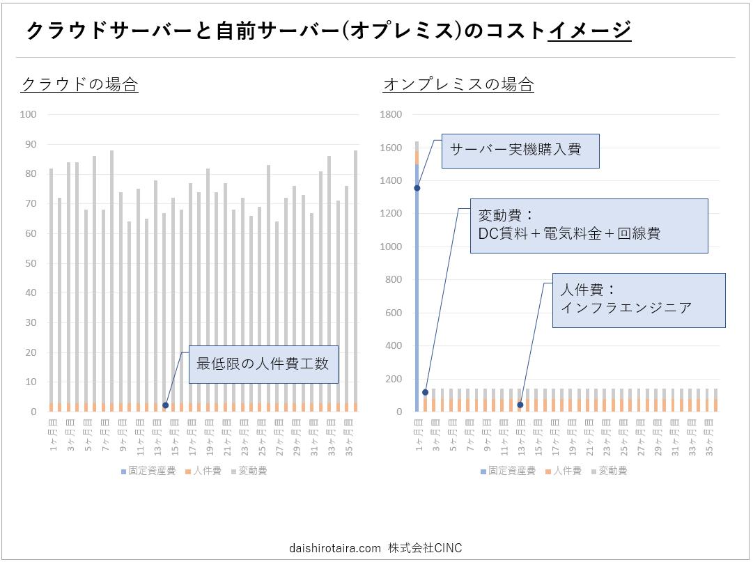 f:id:tairadaishiro:20200202183933p:plain