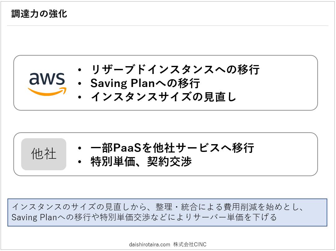 f:id:tairadaishiro:20200202183952p:plain