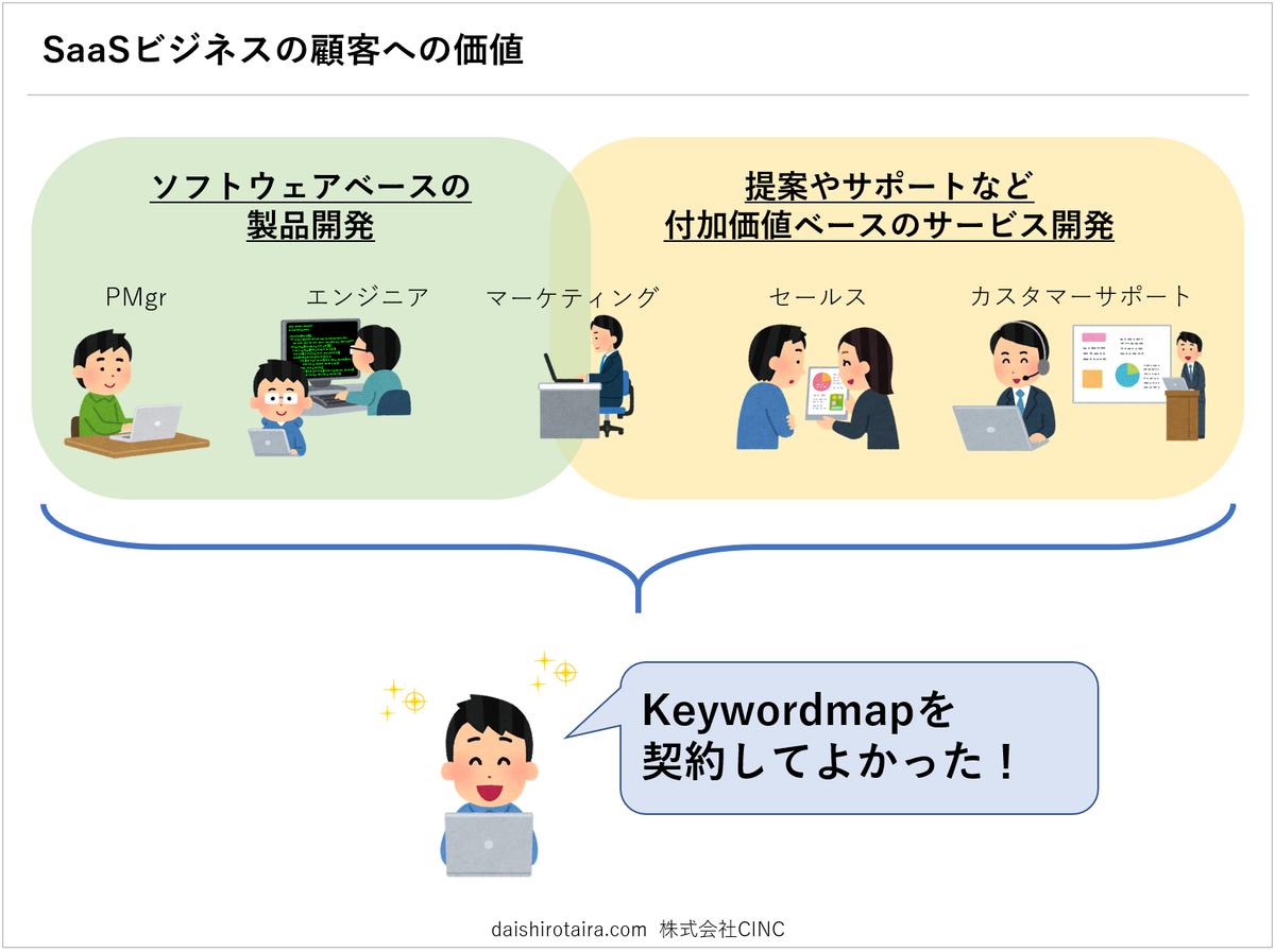 f:id:tairadaishiro:20200203110010p:plain