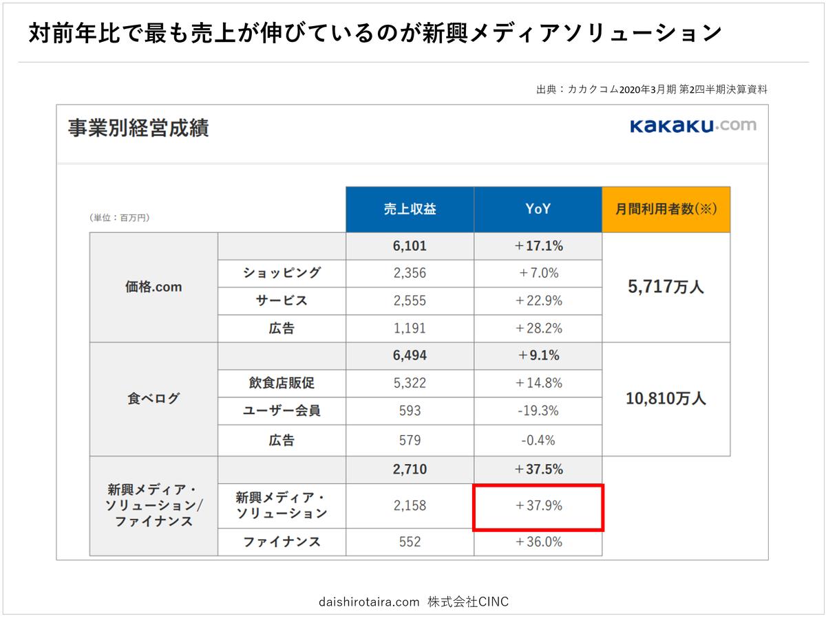 f:id:tairadaishiro:20200216211757p:plain