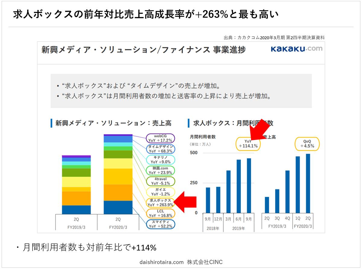f:id:tairadaishiro:20200216213357p:plain
