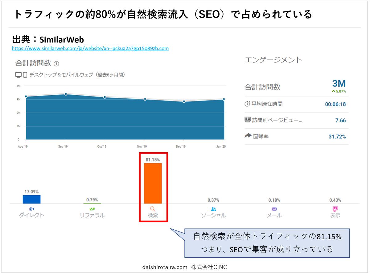 f:id:tairadaishiro:20200216215637p:plain