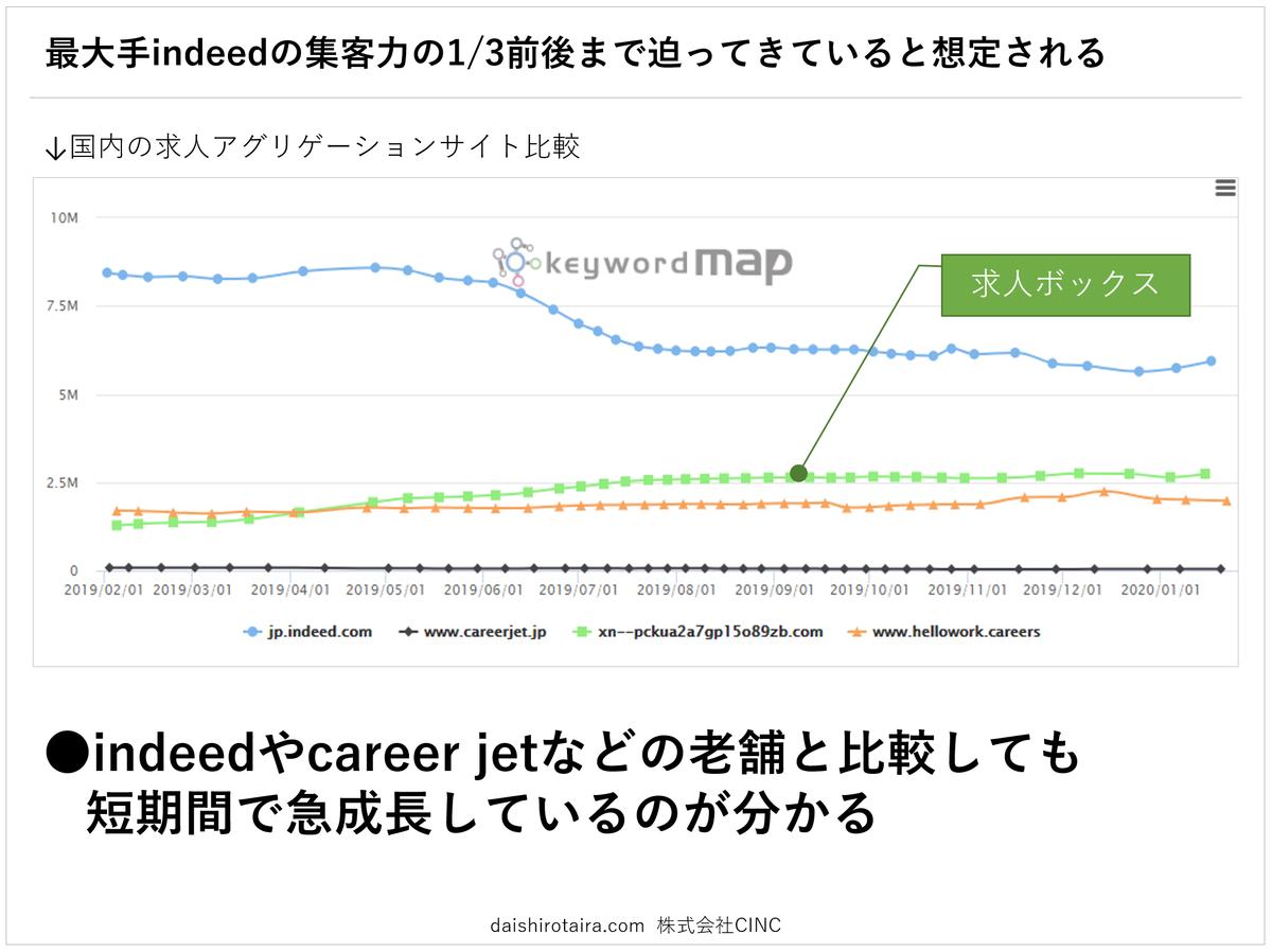 f:id:tairadaishiro:20200216220550p:plain