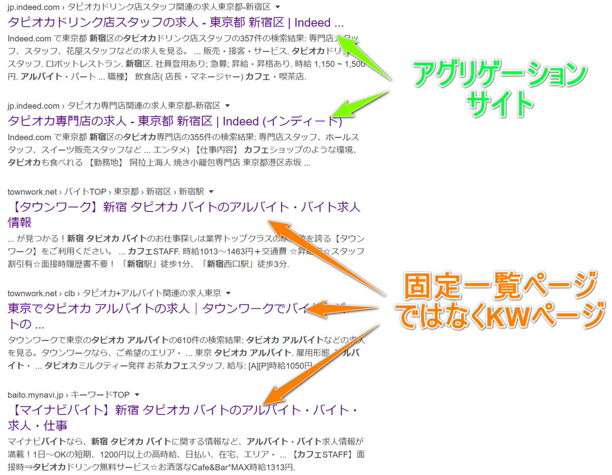 f:id:tairadaishiro:20200216224231p:plain