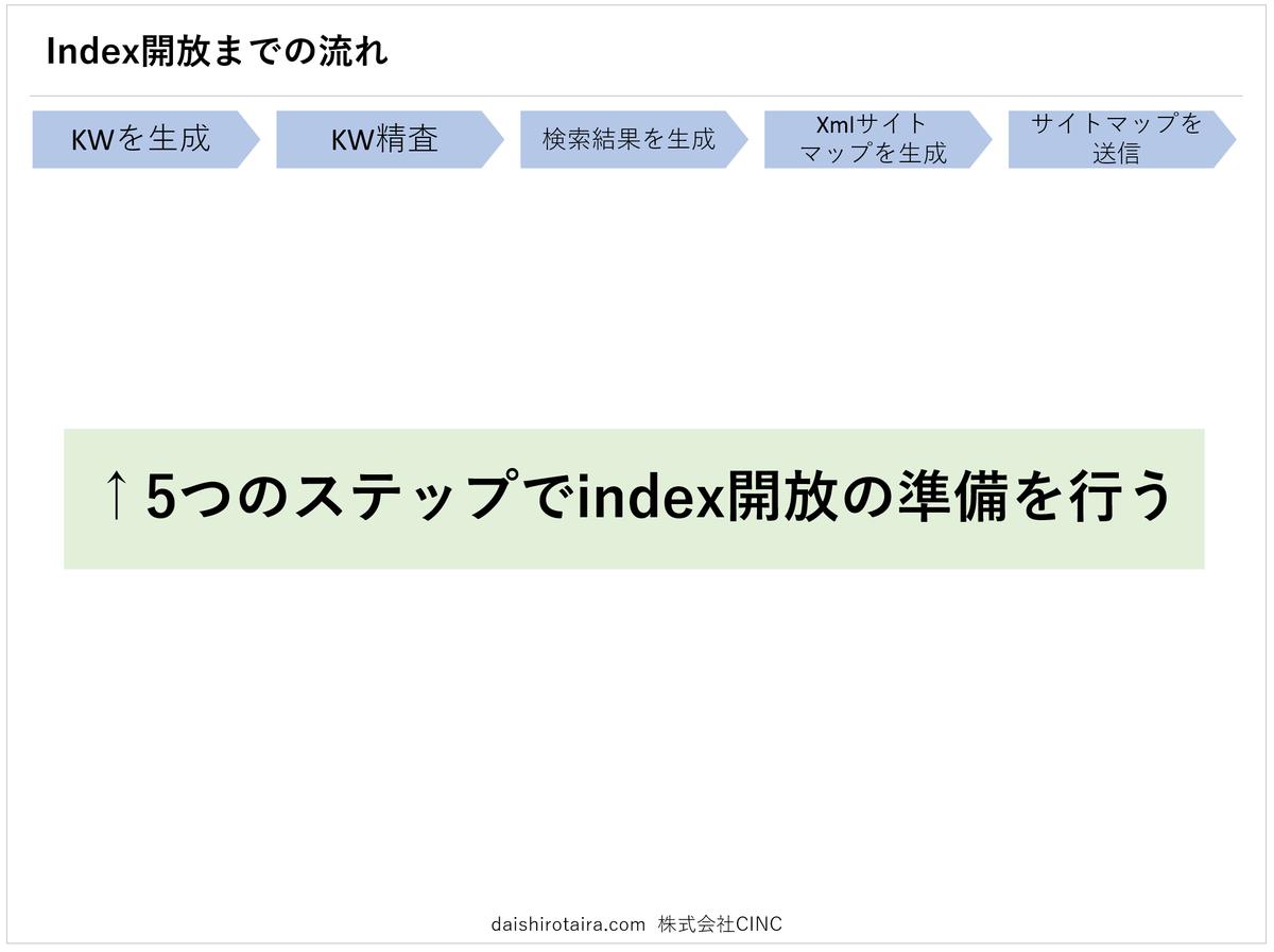 f:id:tairadaishiro:20200216231036p:plain