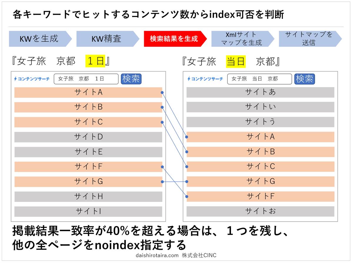 f:id:tairadaishiro:20200217095938p:plain