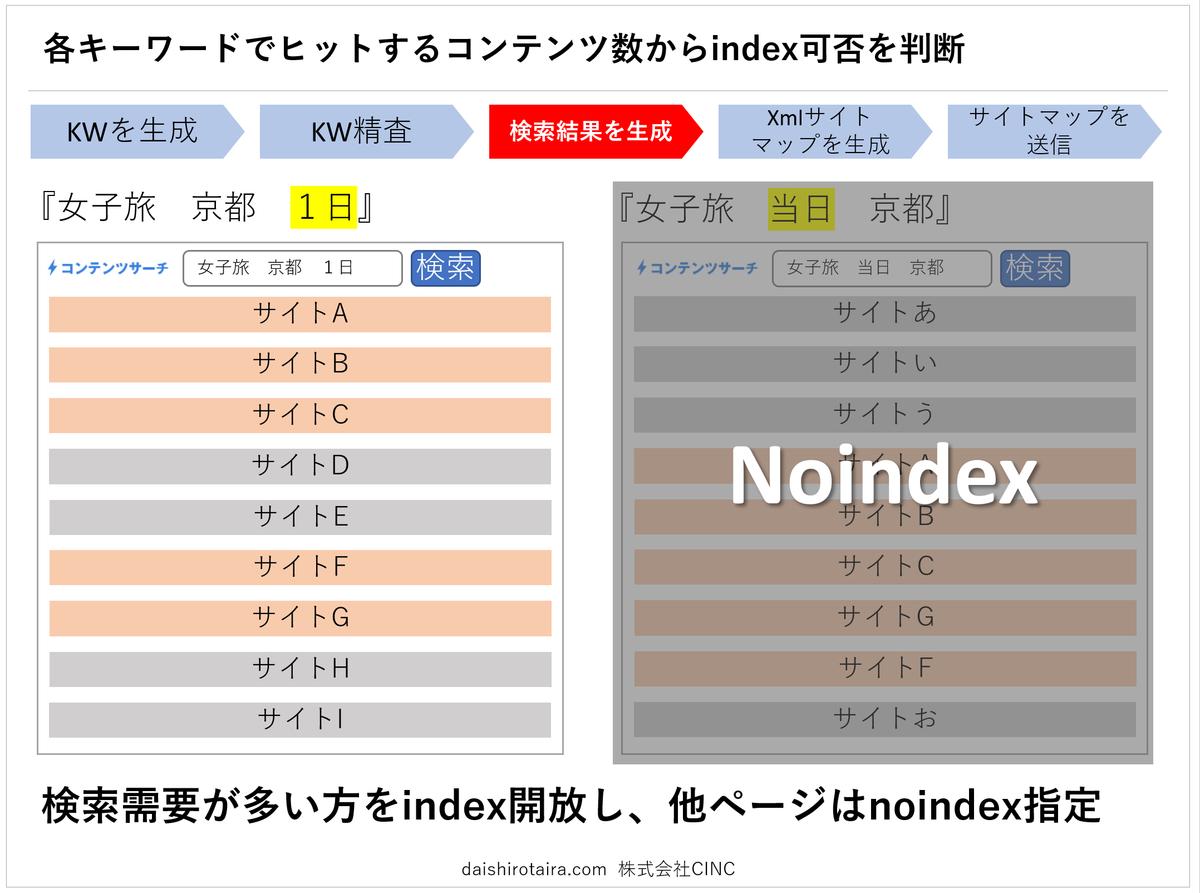 f:id:tairadaishiro:20200217095951p:plain
