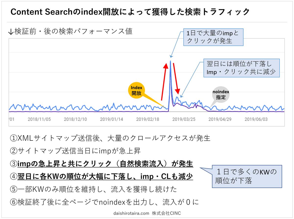 f:id:tairadaishiro:20200217100040p:plain