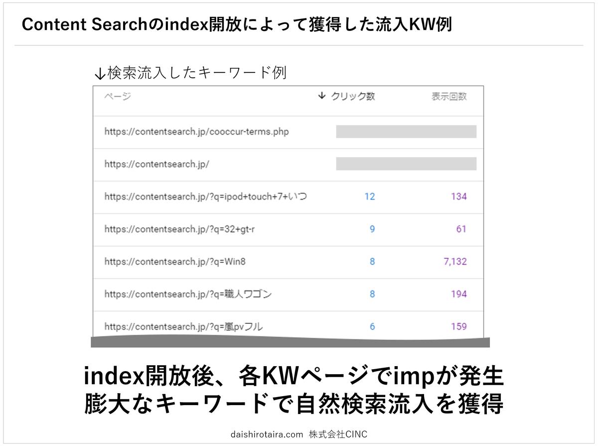 f:id:tairadaishiro:20200217100053p:plain