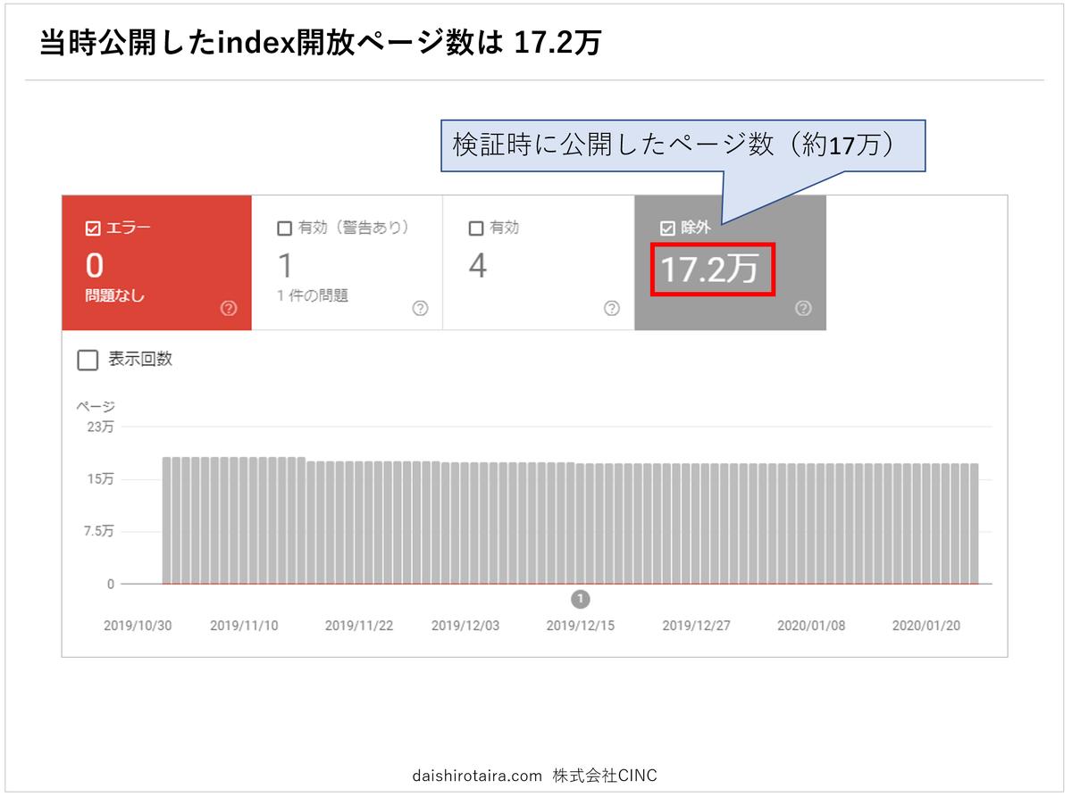 f:id:tairadaishiro:20200217100109p:plain