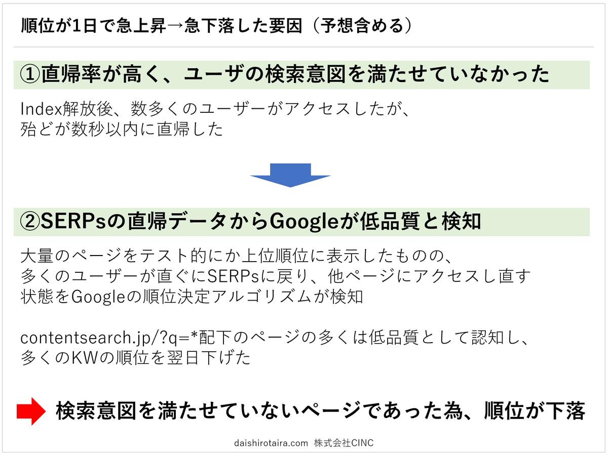 f:id:tairadaishiro:20200217100127p:plain