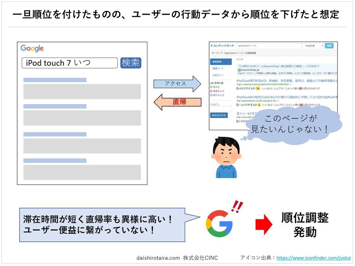 f:id:tairadaishiro:20200217100143p:plain