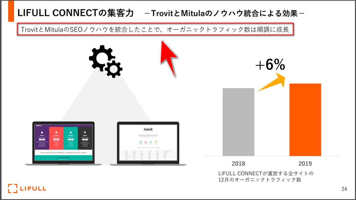 f:id:tairadaishiro:20200217114906p:plain