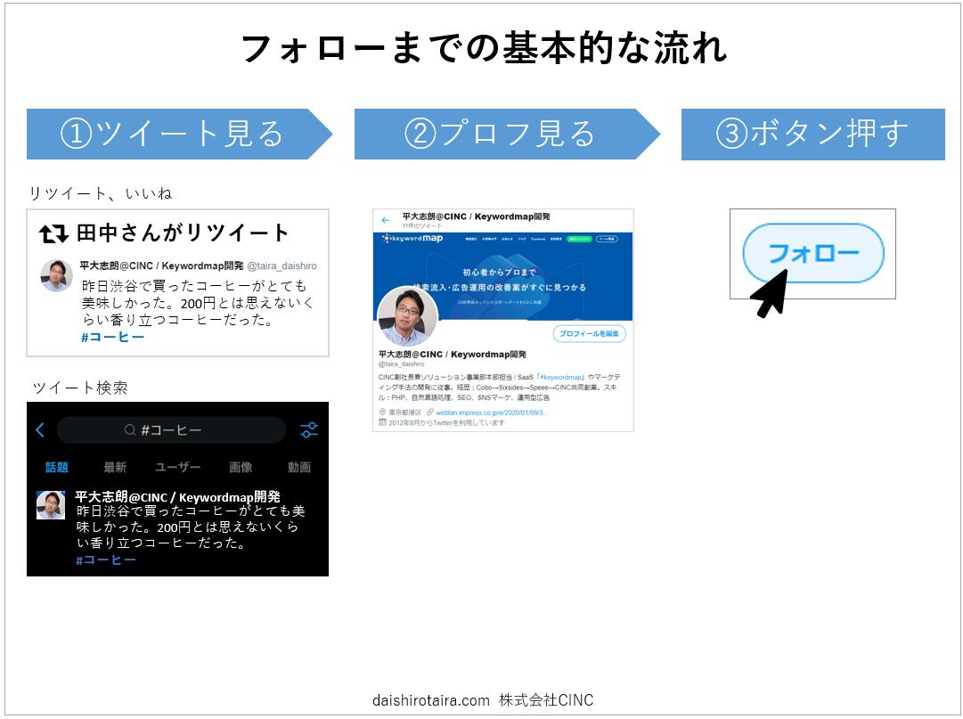 f:id:tairadaishiro:20200315233801p:plain
