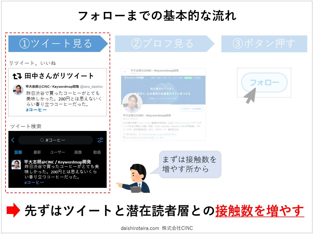 f:id:tairadaishiro:20200315234443p:plain