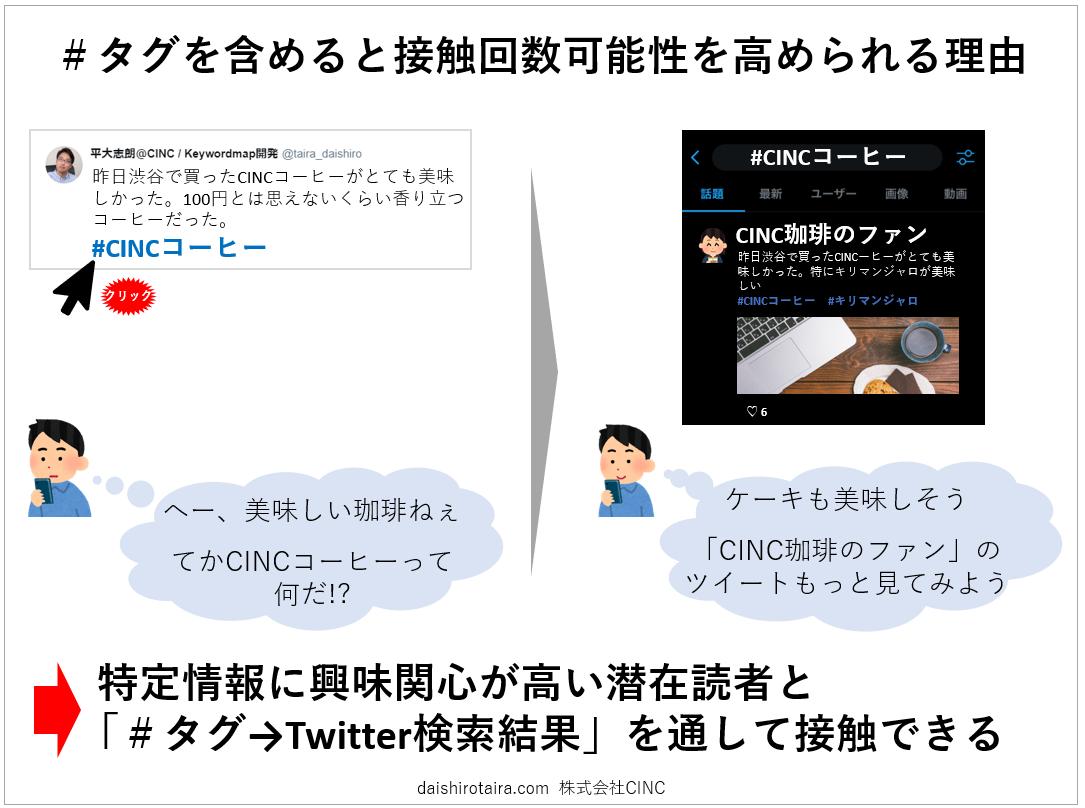f:id:tairadaishiro:20200315234832p:plain