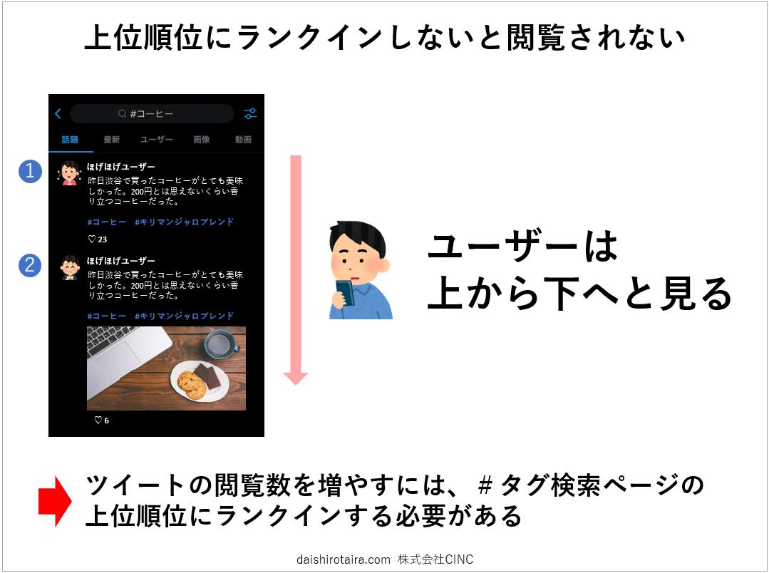 f:id:tairadaishiro:20200316101011p:plain