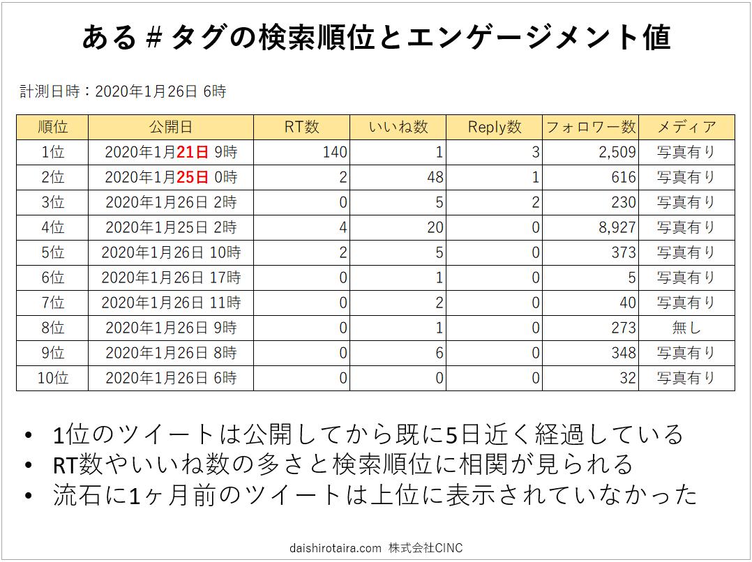 f:id:tairadaishiro:20200316102704p:plain