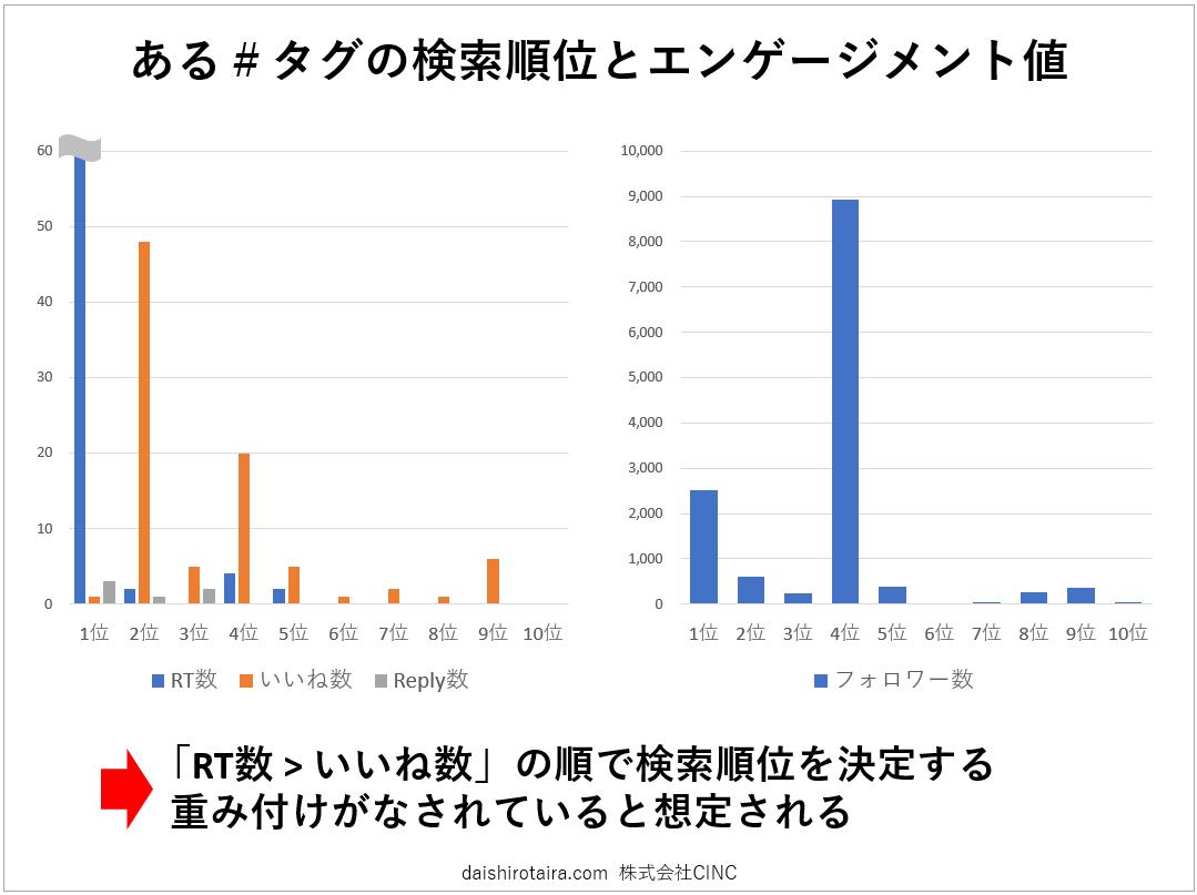 f:id:tairadaishiro:20200316102943p:plain