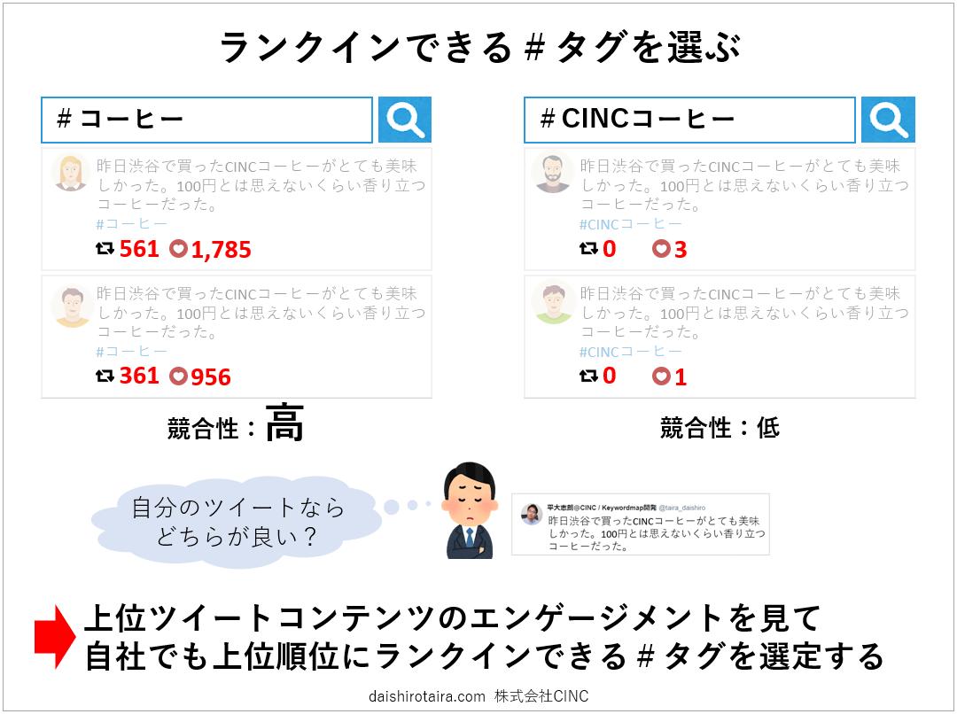 f:id:tairadaishiro:20200316104451p:plain