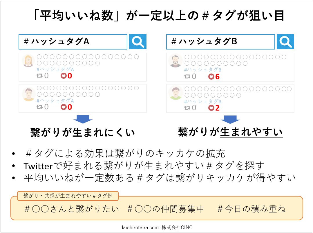 f:id:tairadaishiro:20200316105009p:plain