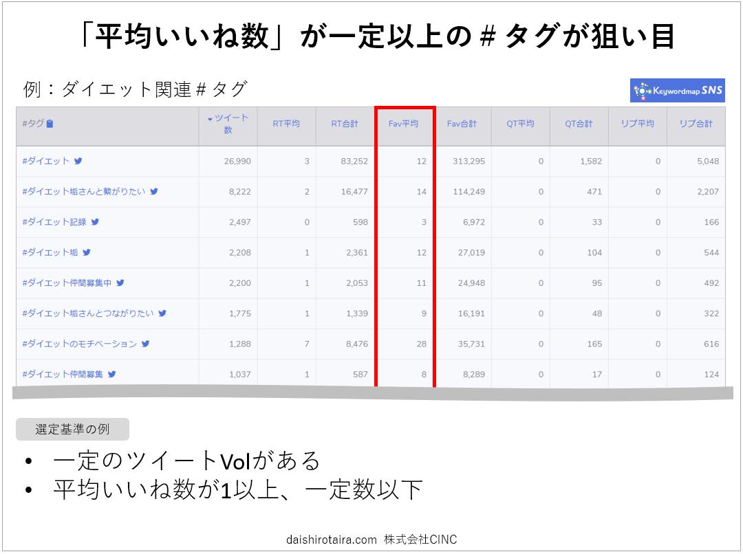 f:id:tairadaishiro:20200316113256p:plain