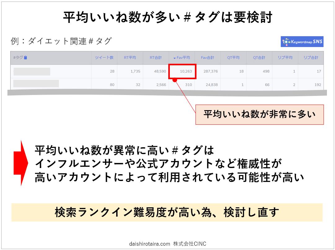f:id:tairadaishiro:20200316113631p:plain