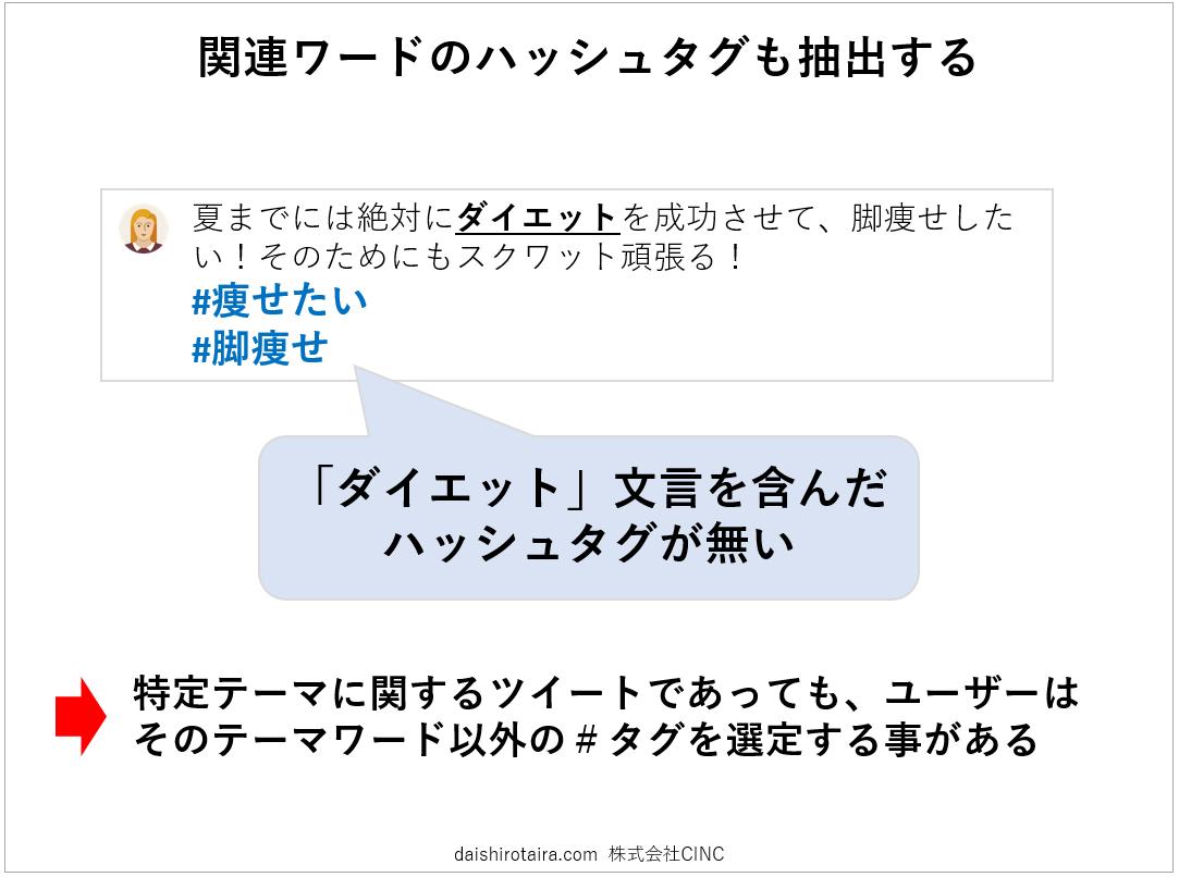 f:id:tairadaishiro:20200316114321p:plain
