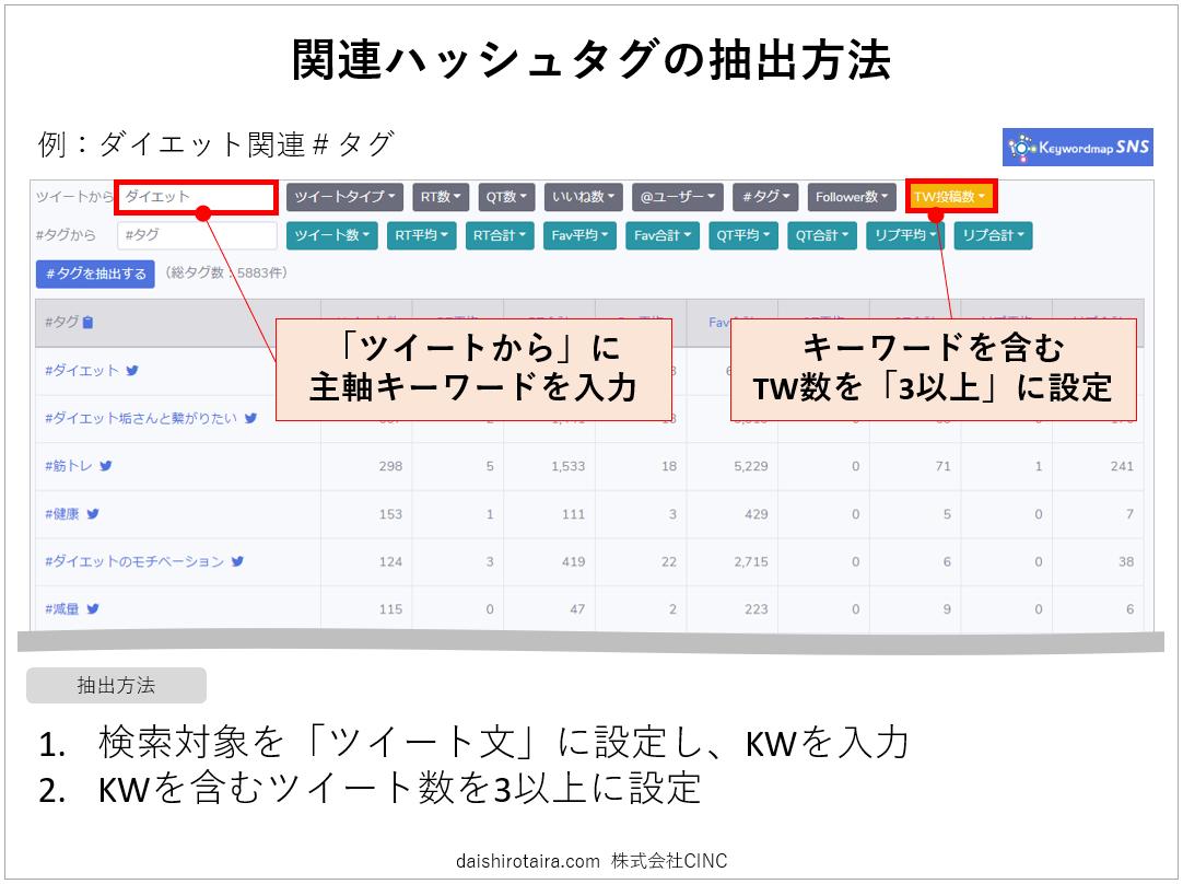 f:id:tairadaishiro:20200316115138p:plain