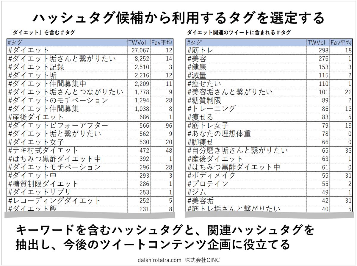 f:id:tairadaishiro:20200316125447p:plain