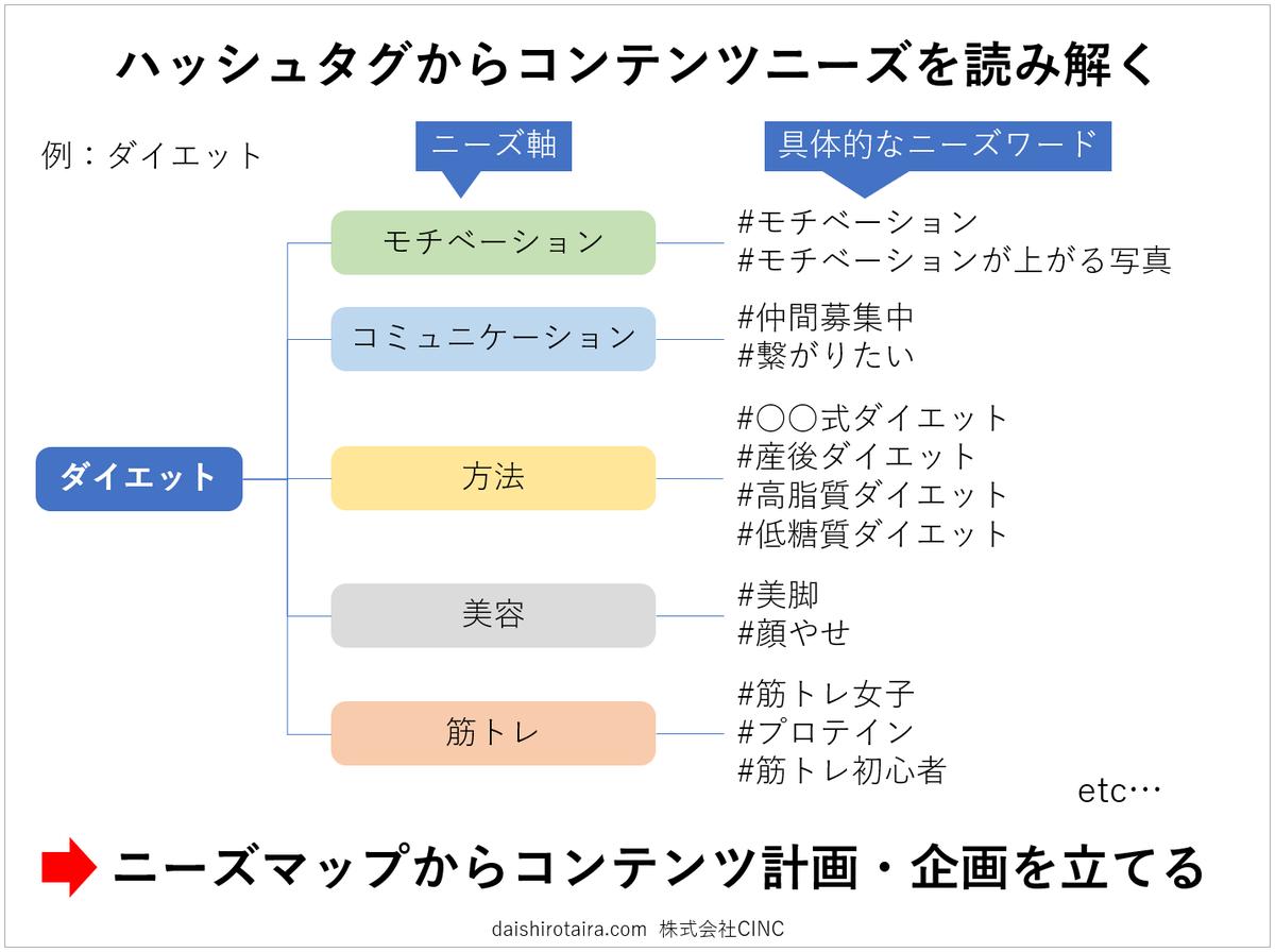 f:id:tairadaishiro:20200316125712p:plain